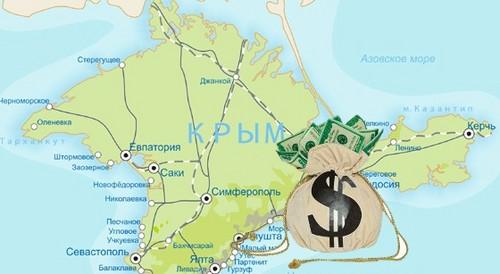 Кредит в банке россия в крыму