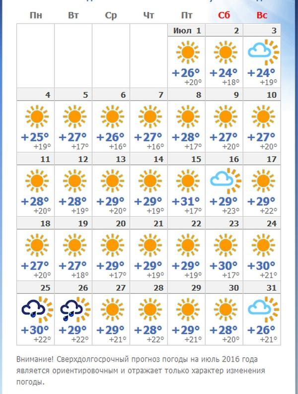 Какой будет погода в Анапе в июле 2016? Прогноз гидрометцентра о погоде и температуре воды в Анапе на июль