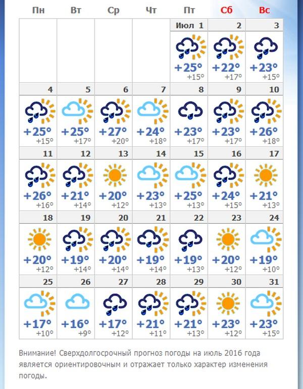 Какая будет погода в Москве в июле 2016? Прогноз гидрометцентра о погоде в Московской области, июль