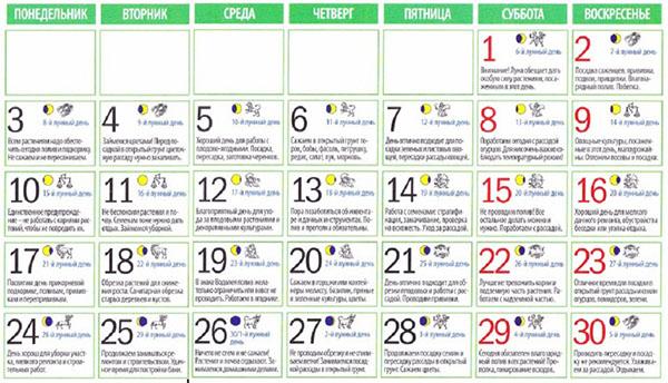 Лунный посевной календарь на апрель 2017