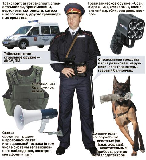 Как устроиться на работу в полицию?