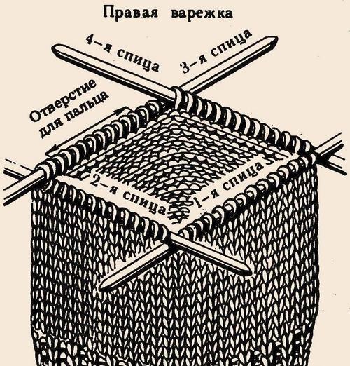 Как связать спицами женские варежки