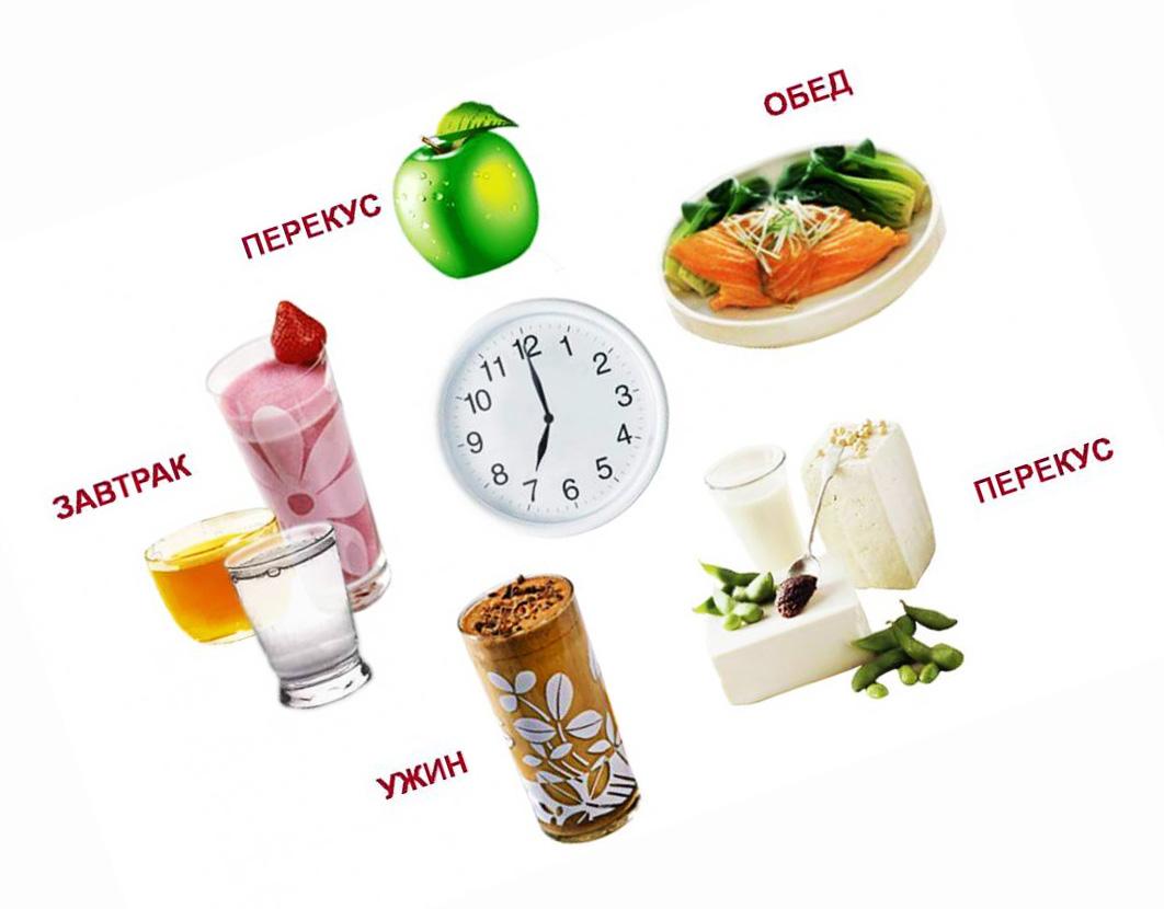Дневной рацион питания при похудении