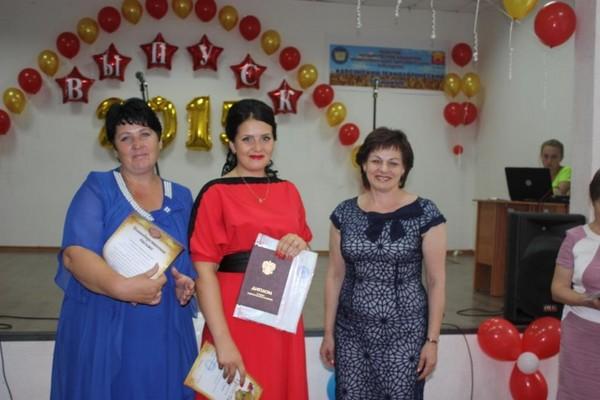 Изображение - Поздравления классному руководителю от родителей pozdravleniya-ot-roditelej-na-vypusknoj-2