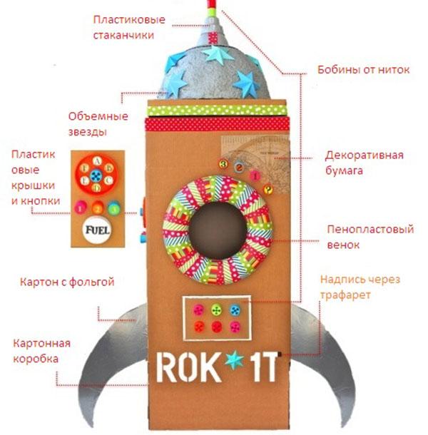 kak-sdelat-raketu-svoimi-rukami-14 Как сделать ракету своими руками из бумаги, картона, фольги, бутылки, спичек – схемы и модели. Как делать космическую ракету, которая летает — пошаговый мастер-класс
