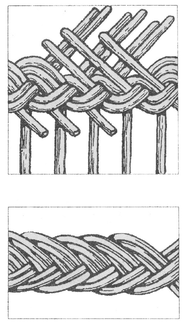 pletenie-korzin-3 Плетение корзин из ивы для начинающих своими руками, видео