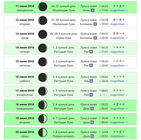 Предыдущий маникюр кошачий глаз с дизайном фото  воздержаться от похода в салон лучше 3, 4, 5, 8, 25, 27 сентября.