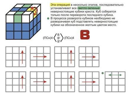 А как   как собрать кубик-рубика 3х3   akak. Ru.